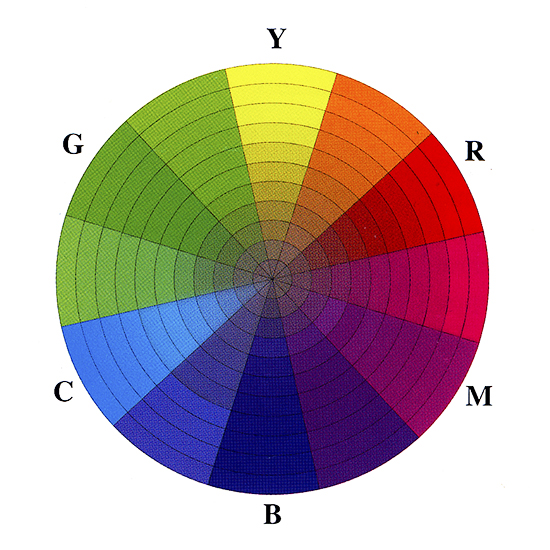 Yurmby Color Wheel