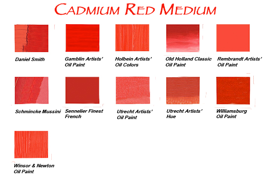 Cadmium Red Medium Oil Paint Comparison Chart