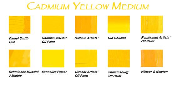 Oil Color Comparison Chart