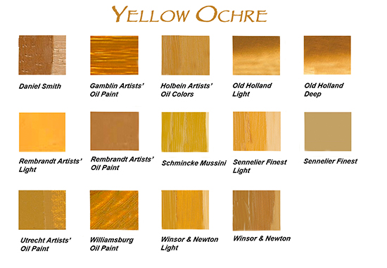 Compare Artists Oil Paints