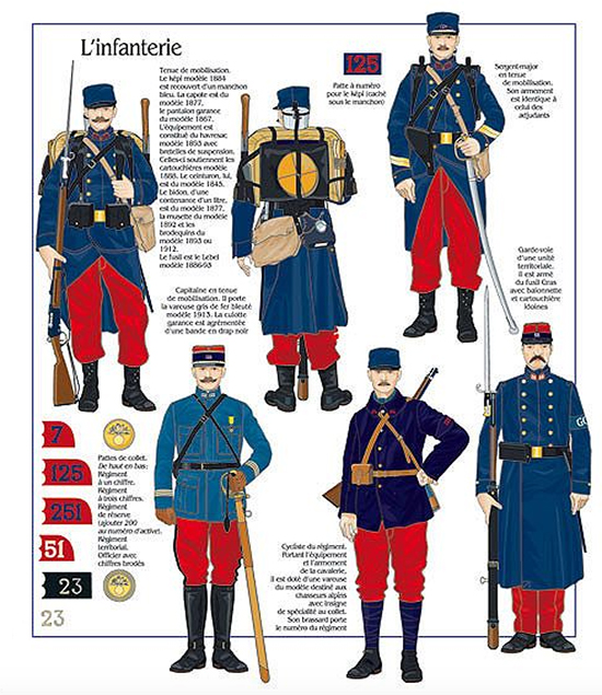 Traditional French Military Uniforms 1914